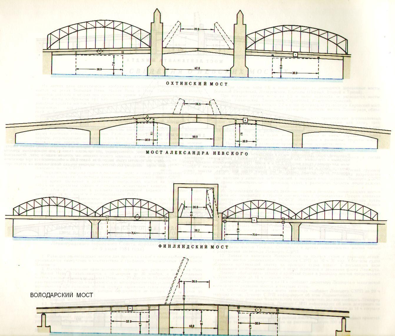 Как сделать раздвижной мост
